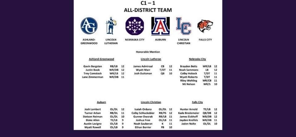 All district football team 2019