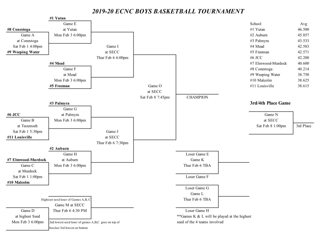 ECNC_Boys_Tournament_Bracket