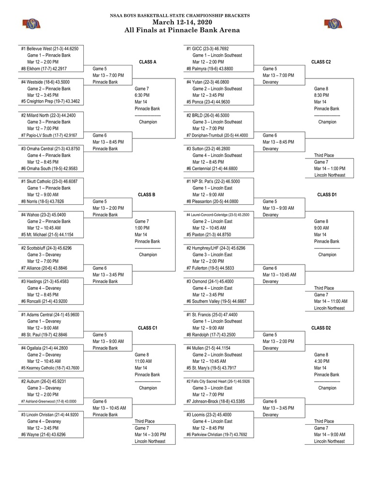 Boys_State_Basketball_Tournament_Bracket