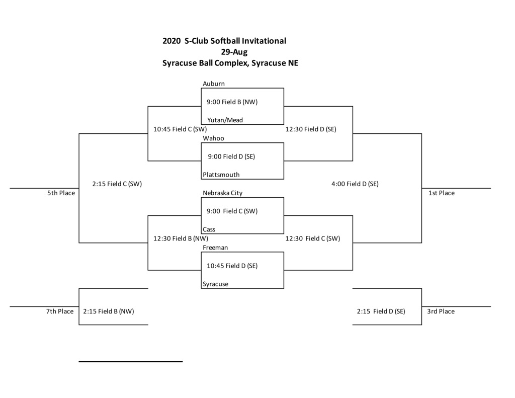 Syracuse_Invite_Bracket